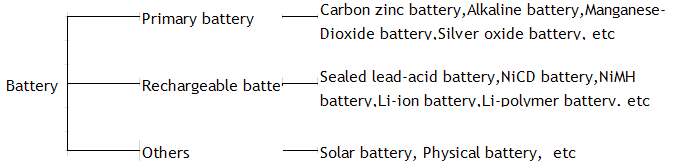 What is the definition of battery?cid=8