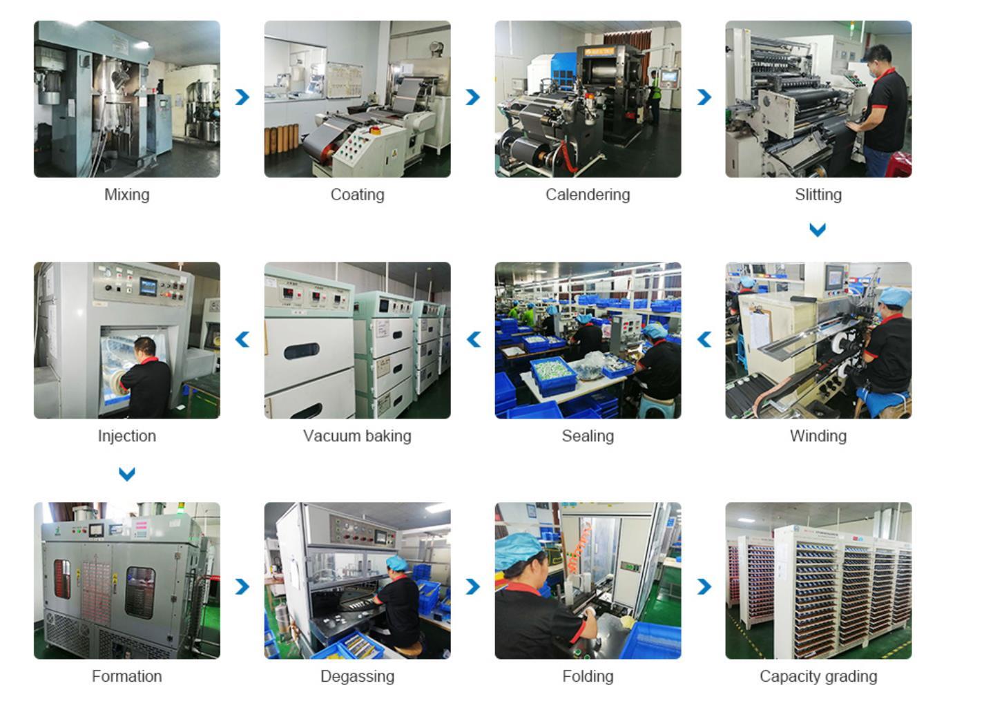 Lithium polymer battery 3.7V 402830 420mAh