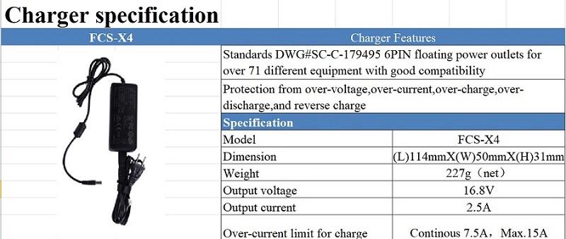 BB 2590/U charger
